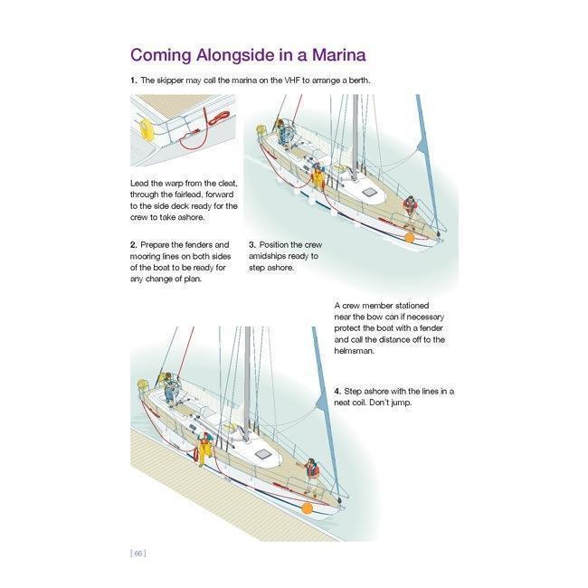 Explanation: Come alongside in a marina